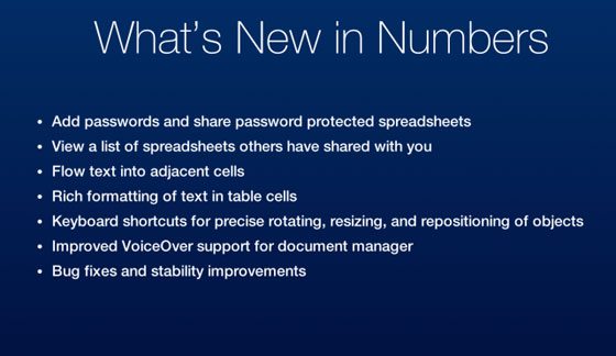 whats-new-numbers