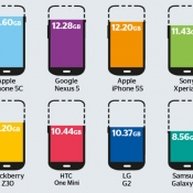 storage-16gb-smartphones