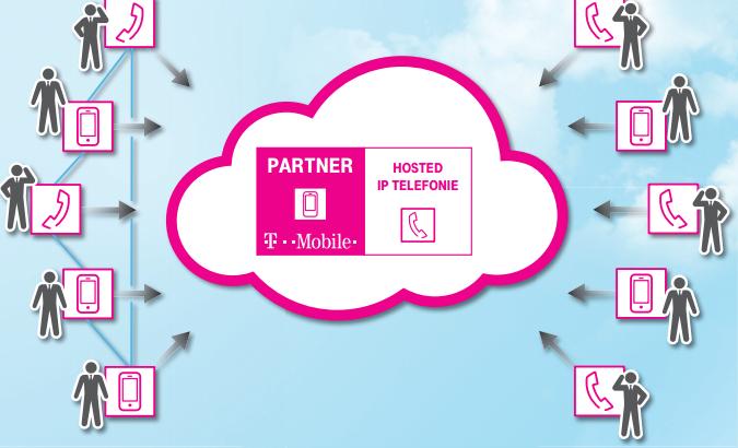 T-Mobile Mobiel & Vast Cloud
