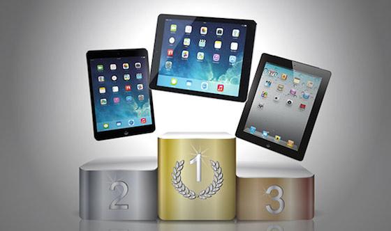 iPad Which batterijresultaten