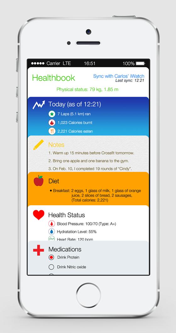 Healthbook kaarten