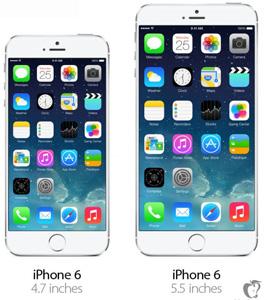 iphone6-formaten