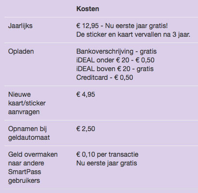 kosten-smartpass