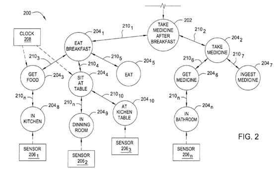 Siri patent Apple 2006