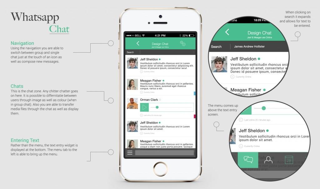 WhatsApp chatten overzicht