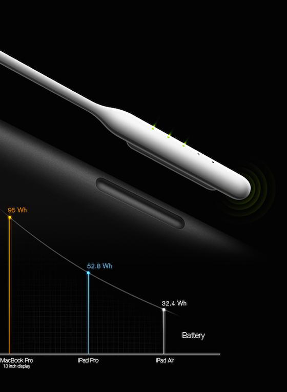 iPad Pro concept 6