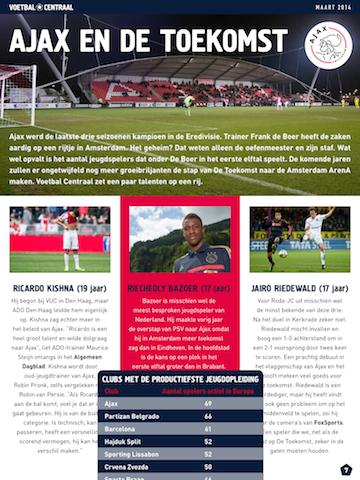 Voetbal Centraal Ajax jeugs