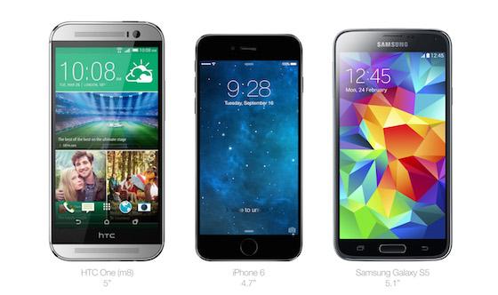 iPhone 6 HTC One Galaxy S5