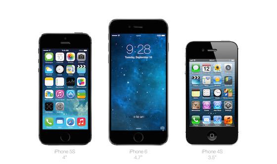 iPhone 6 iPhone 4s iPhone 5s