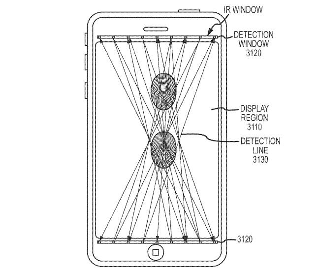 Patent drukgevoelig iPhone scherm