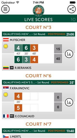 Roland Garros 2014 wedstrijden