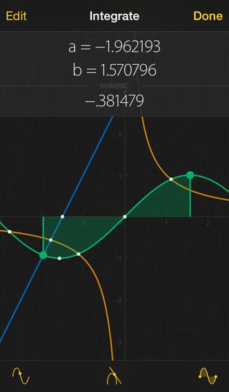 Archimedes formules plotten iPhone