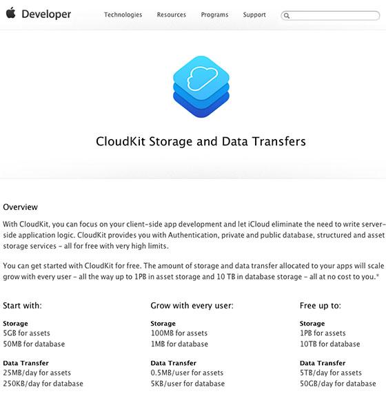 cloudkit-prijzen