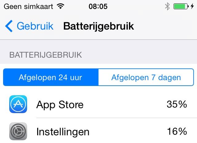 Batterijverbruik iOS 8