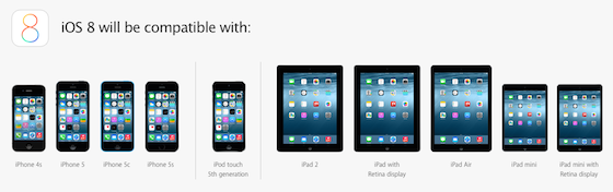 iOS 8 iDevices