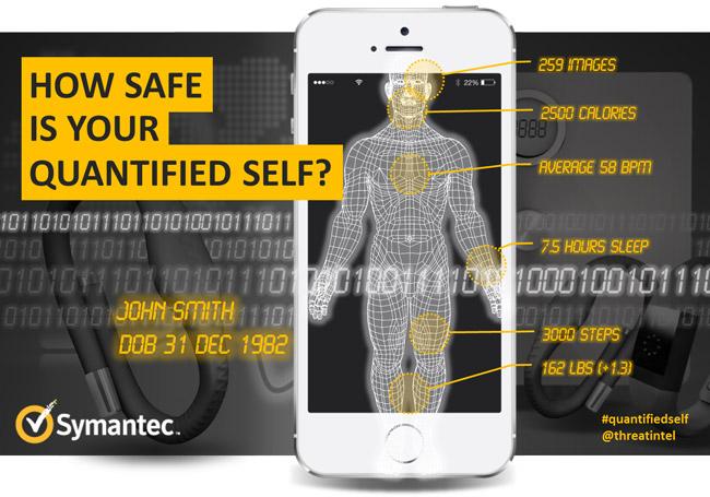 how-safe-quantified-self