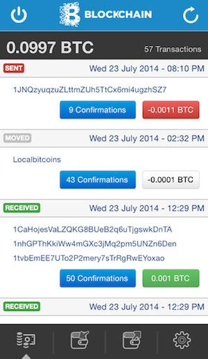 Blockchain opgefrist