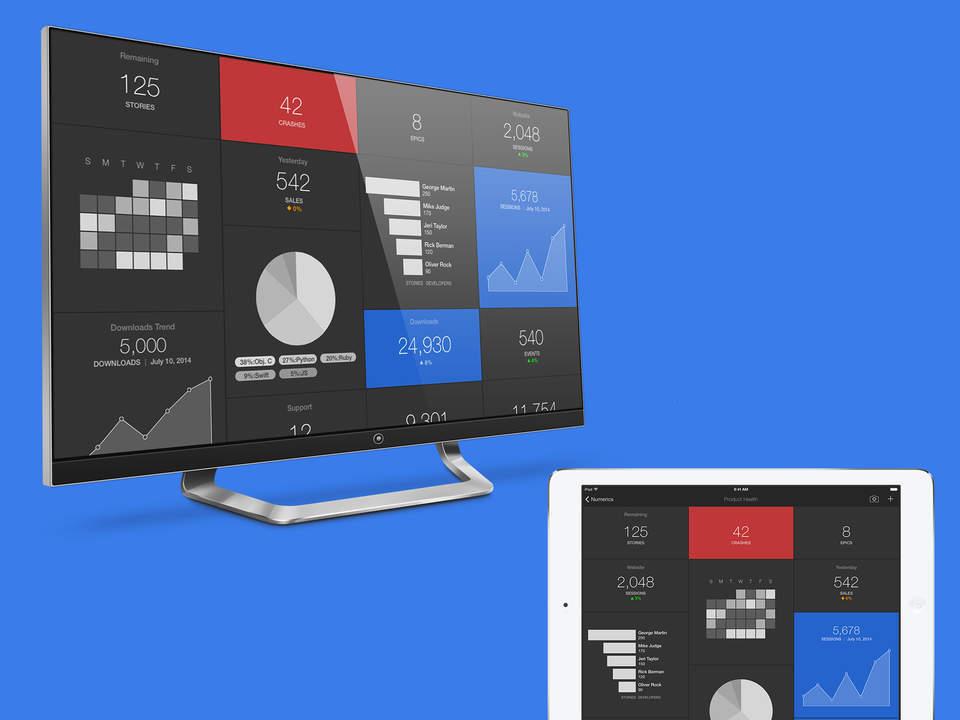 Numerics dashboard Apple TV