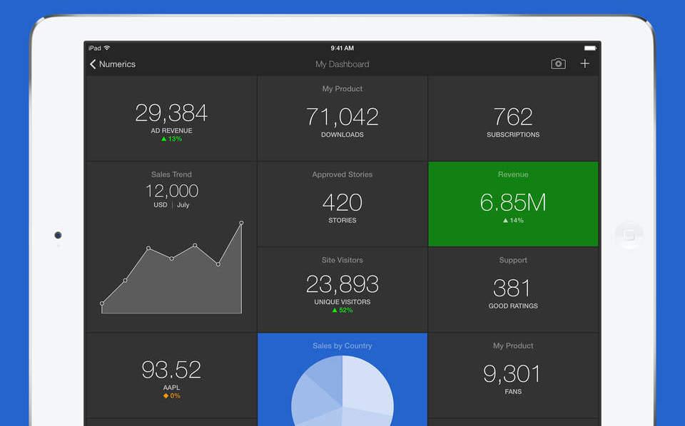 Numerics iPad