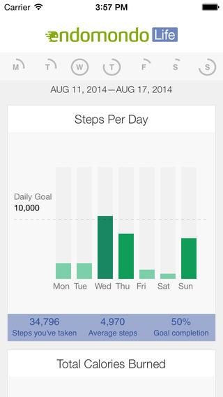 Endomondo Life stappen grafiek