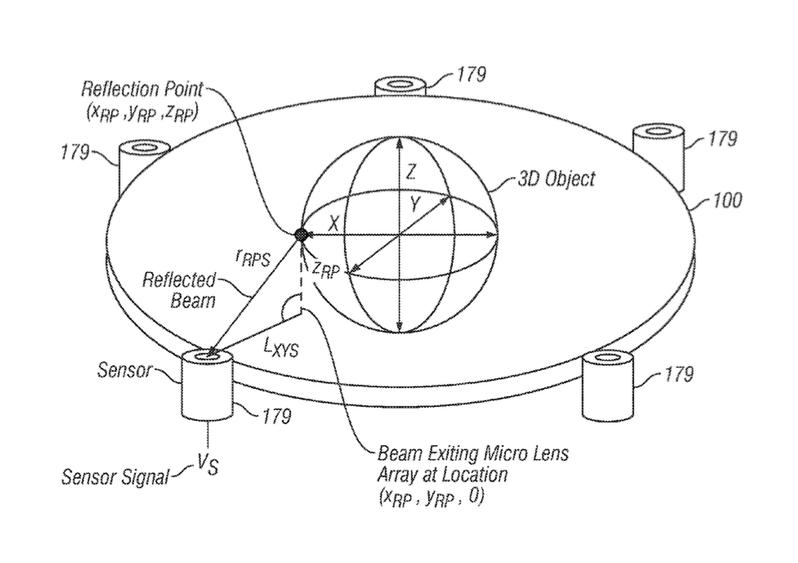 iPhone holografisch scherm patent