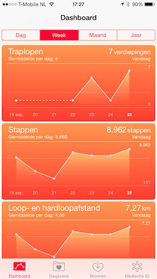 Gezondheid iOS 8