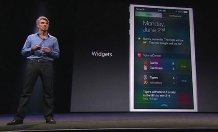 widgets voor iOS 8 aankondiging