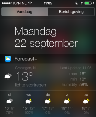 Weer widgets iOS 8 Forecast Plus