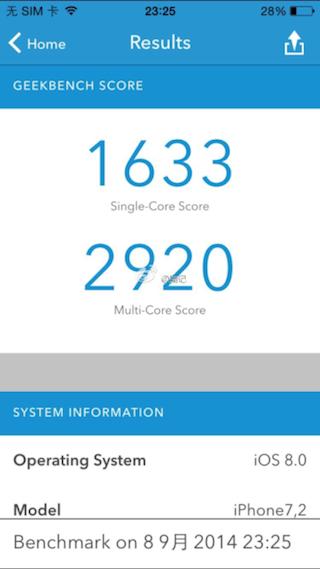 iPhone 6 benchmark 2