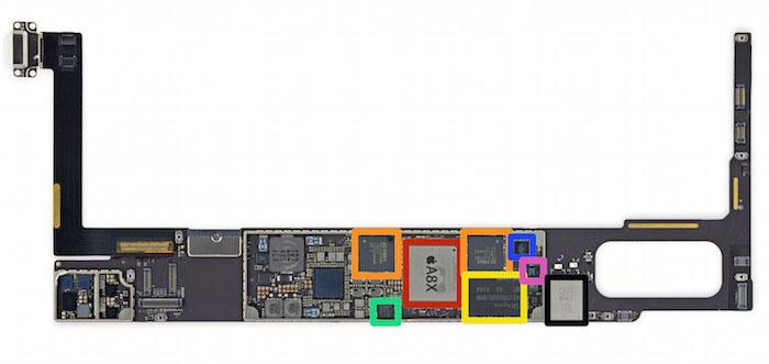 nfc-controller-ipad-air-2
