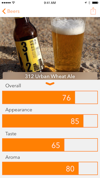BeerTab review iPhone scores
