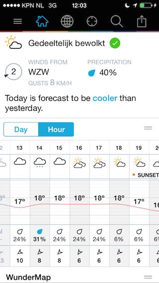 Weather Underground iPhone uur grafiek