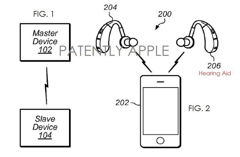 patent gehoorapparaat