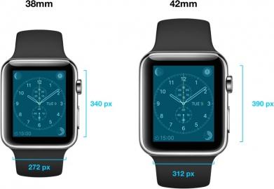 Apple Watch resolutie