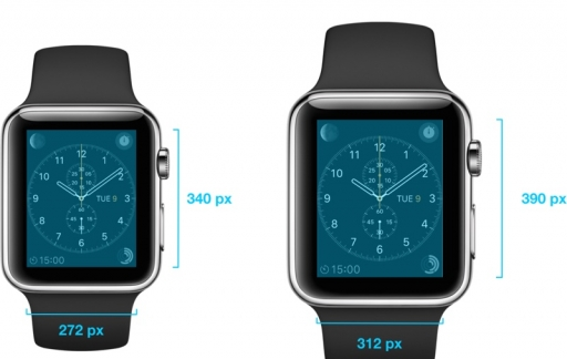 Apple Watch resolutie