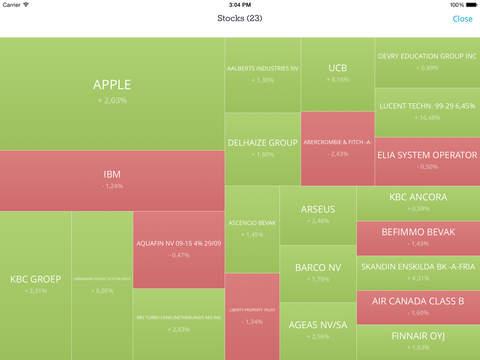 Bolero iPad beleggen