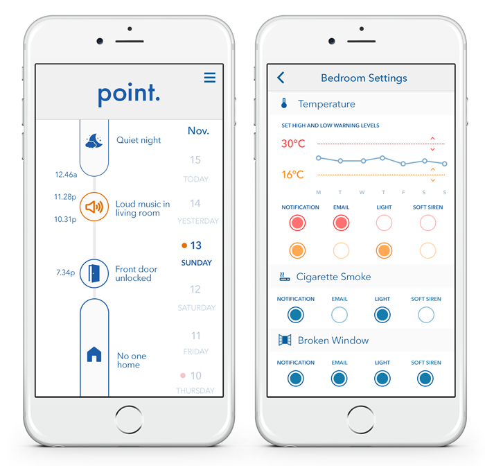point app