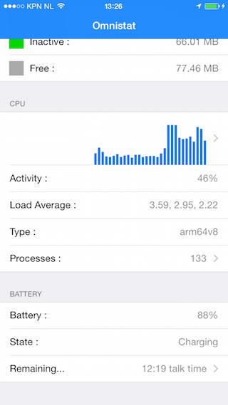 Omnistat CPU activiteit