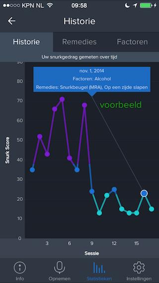 SnoreLab snurken meten statistieken iPhone