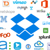 dropbox app ecosysteem