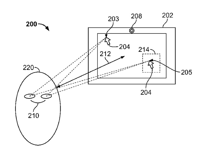 Eye-tracker patent