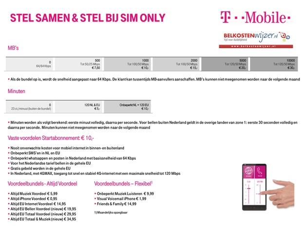 T-Mobile tarieven 2015