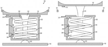 Apple patent homeknop joystick