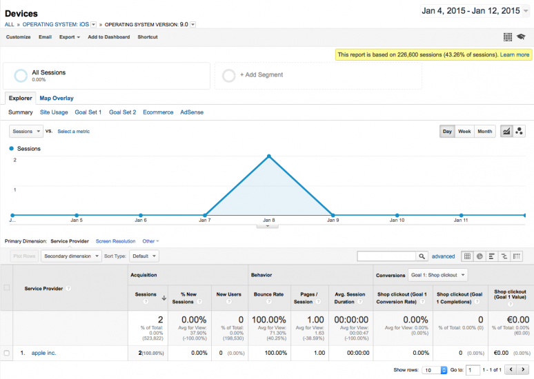google-analytics-iculture-ios9