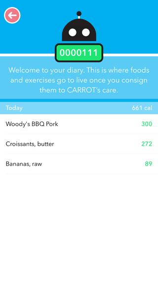 carrot-hunger-voedingslijstje