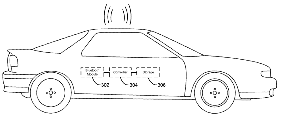 apple-patent-auto