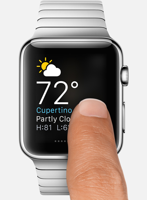 Apple watch productiviteit snelle blik