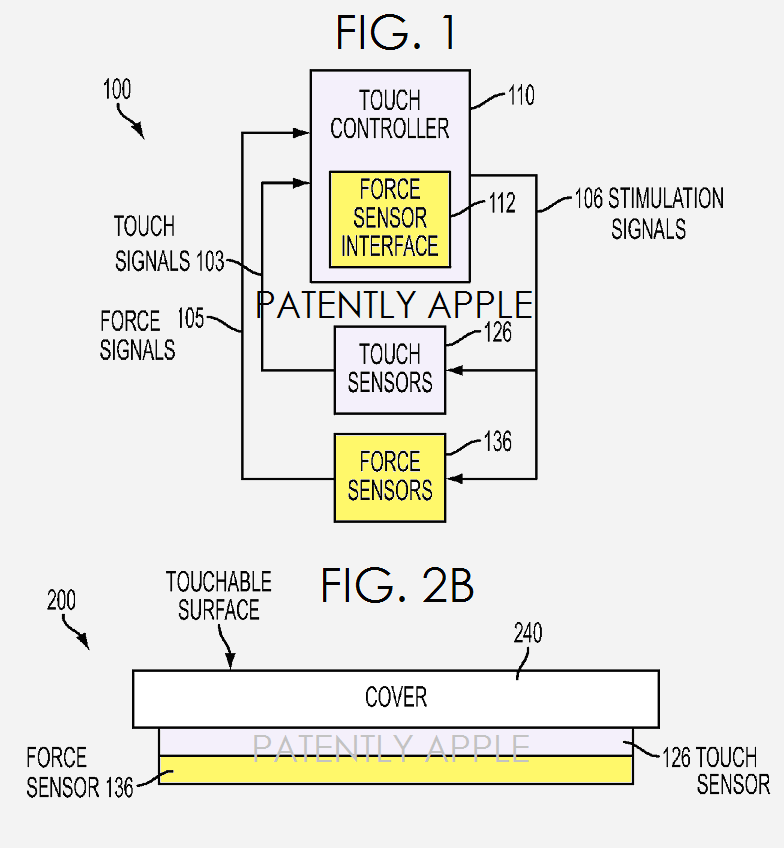 Apple patent force touch interface