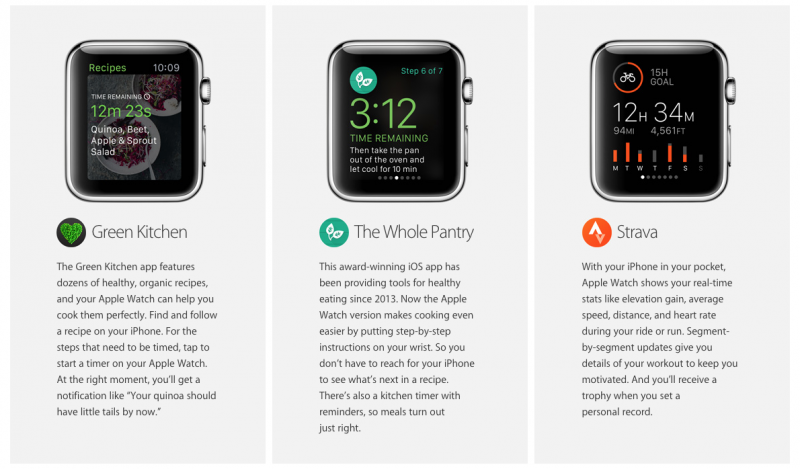 The Whole Pantry Apple Watch apps