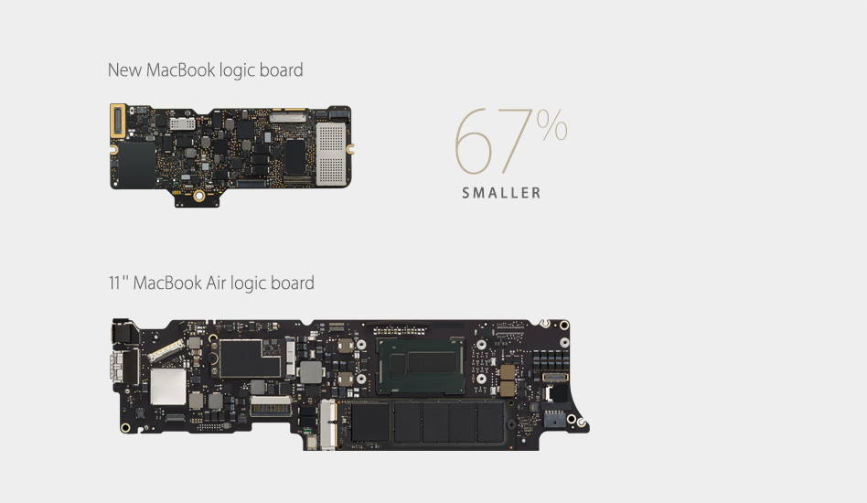 MacBook Motherboard